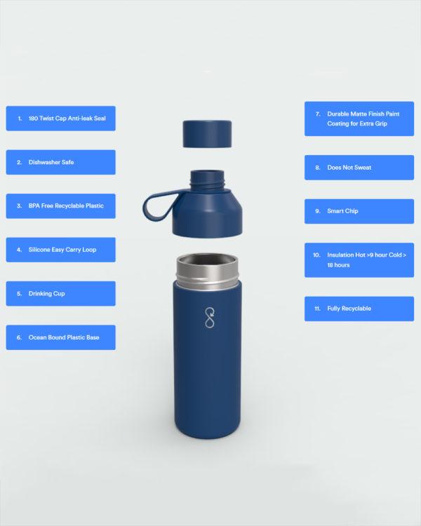 Ocean Bottle termoflaske » Etiske & økologiske klær » Grønt Skift